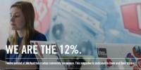 www.12percent.org